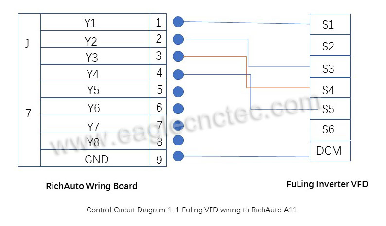 How to Connect a New Fuling Inverter VFD To Your CNC Router Nc Studio Wiring Diagram on studio software, studio floor plans, studio layouts, studio lighting diagrams, studio lights diagrams, studio wiring labels,