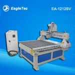 CNC Router Kit 4x4 / 48 x 48 for Plastic and Woodworking